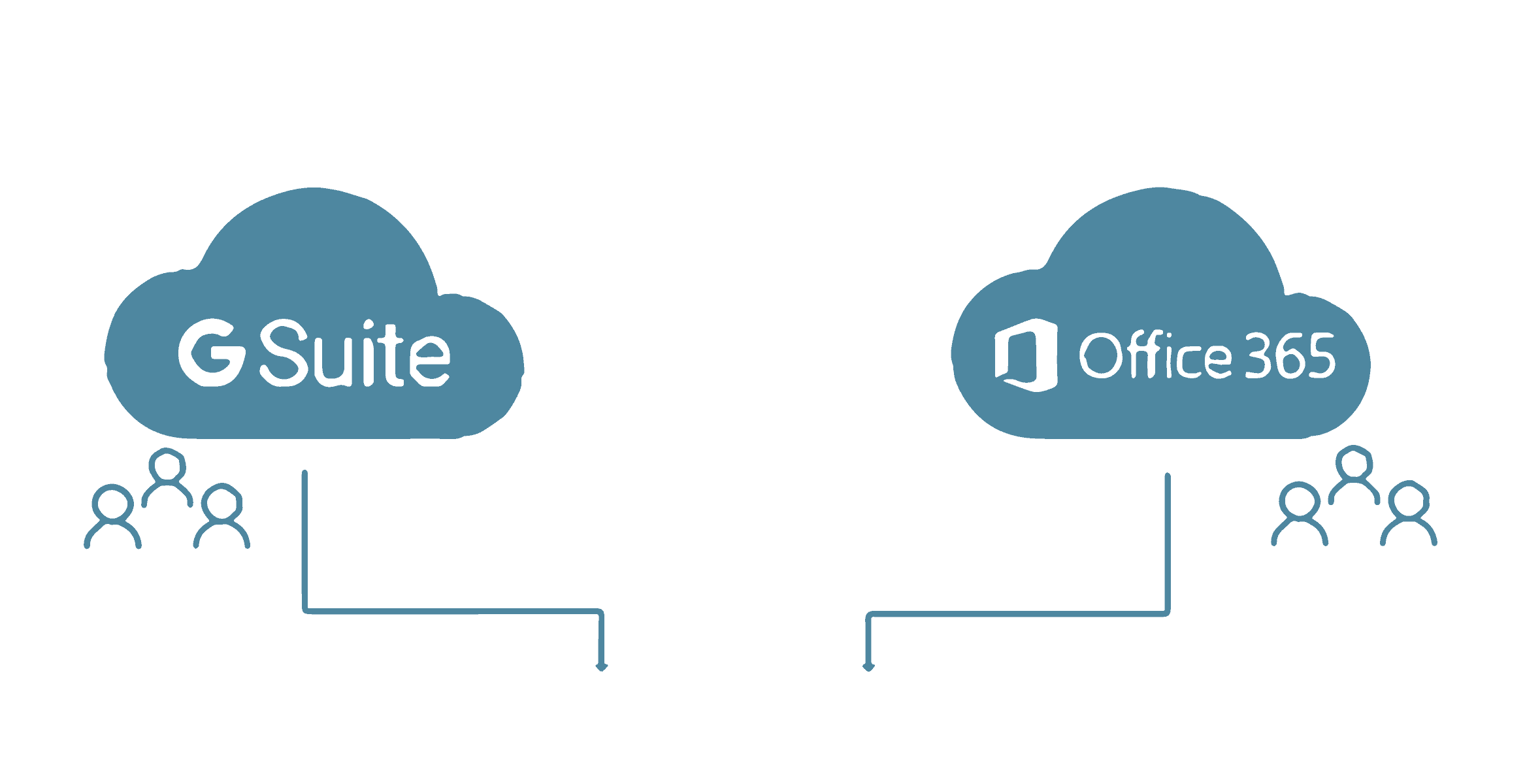 App-driven architecture
